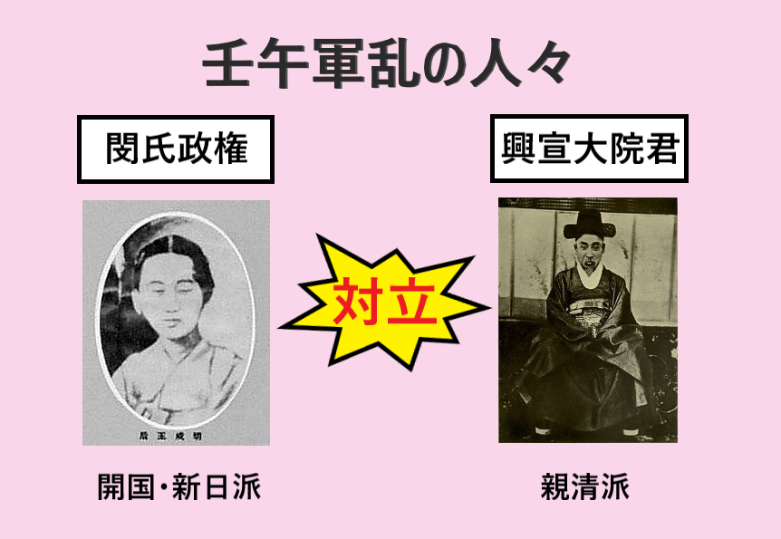 壬午軍乱の人々