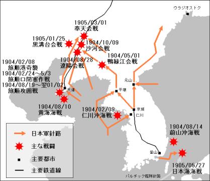日露戦争経路