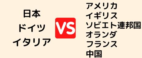 日本連合と敵国
